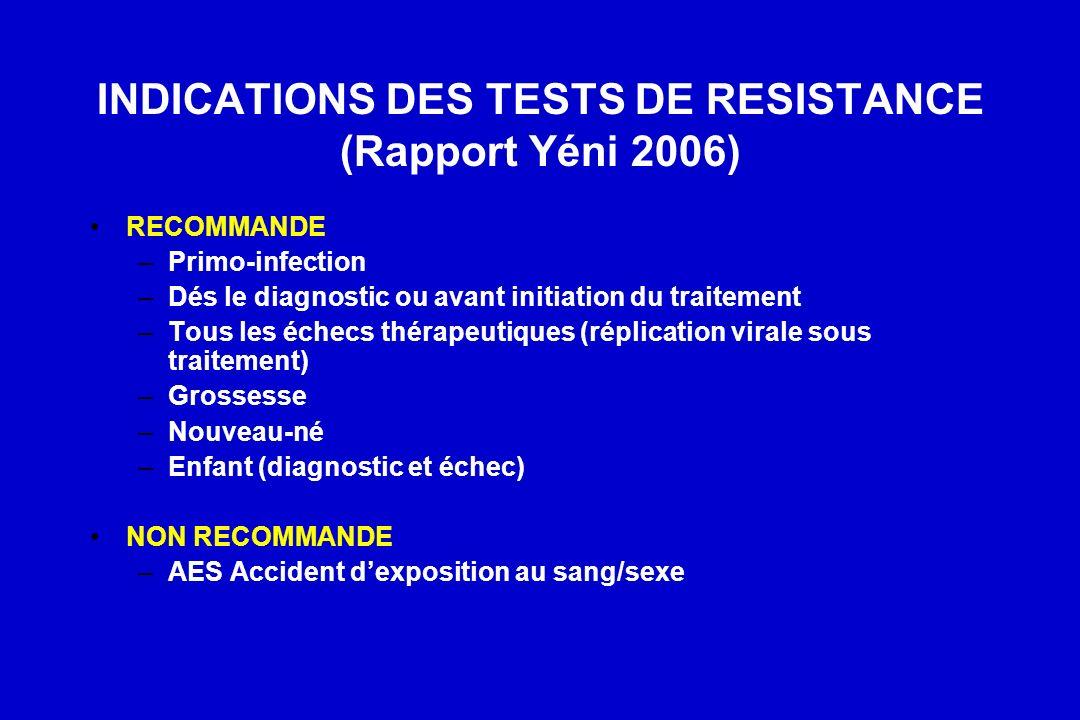 INDICATIONS DES TESTS DE RESISTANCE (Rapport Yéni 2006) RECOMMANDE –Primo-infection –Dés le diagnostic ou avant initiation du traitement –Tous les éch