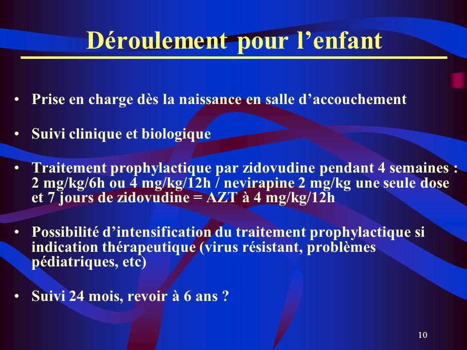 10 Déroulement pour lenfant Prise en charge dès la naissance en salle daccouchement Suivi clinique et biologique Traitement prophylactique par zidovud