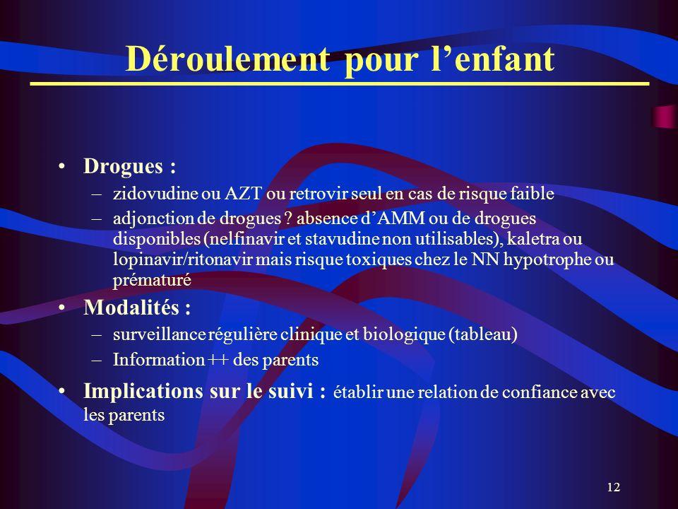 12 Drogues : –zidovudine ou AZT ou retrovir seul en cas de risque faible –adjonction de drogues ? absence dAMM ou de drogues disponibles (nelfinavir e