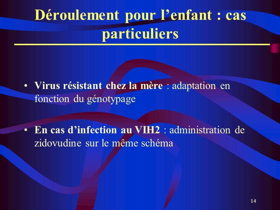 14 Virus résistant chez la mère : adaptation en fonction du génotypage En cas dinfection au VIH2 : administration de zidovudine sur le même schéma Dér
