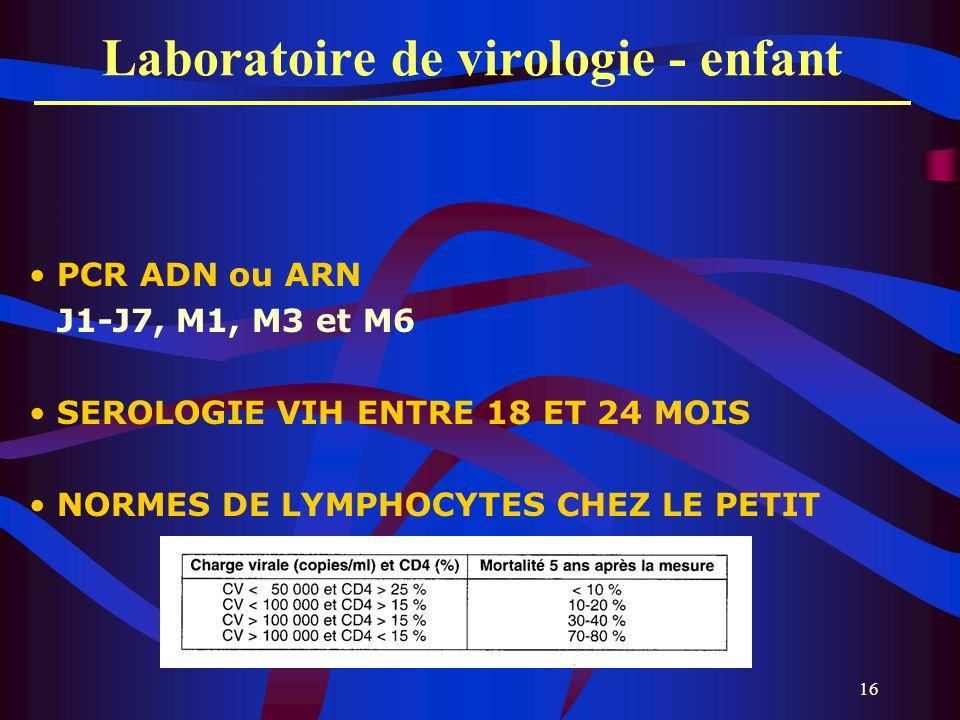 16 Laboratoire de virologie - enfant PCR ADN ou ARN J1-J7, M1, M3 et M6 SEROLOGIE VIH ENTRE 18 ET 24 MOIS NORMES DE LYMPHOCYTES CHEZ LE PETIT