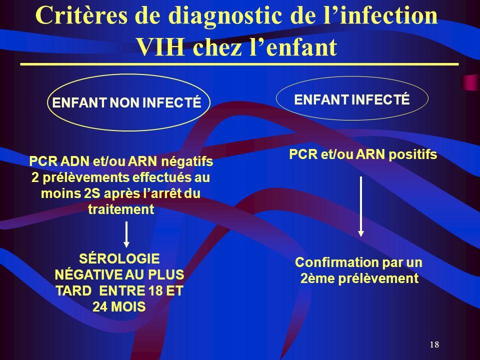 18 PCR et/ou ARN positifs Confirmation par un 2ème prélèvement PCR ADN et/ou ARN négatifs 2 prélèvements effectués au moins 2S après larrêt du traitem