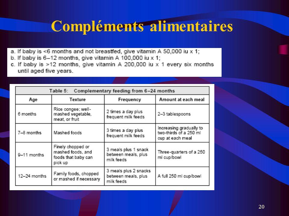20 Compléments alimentaires