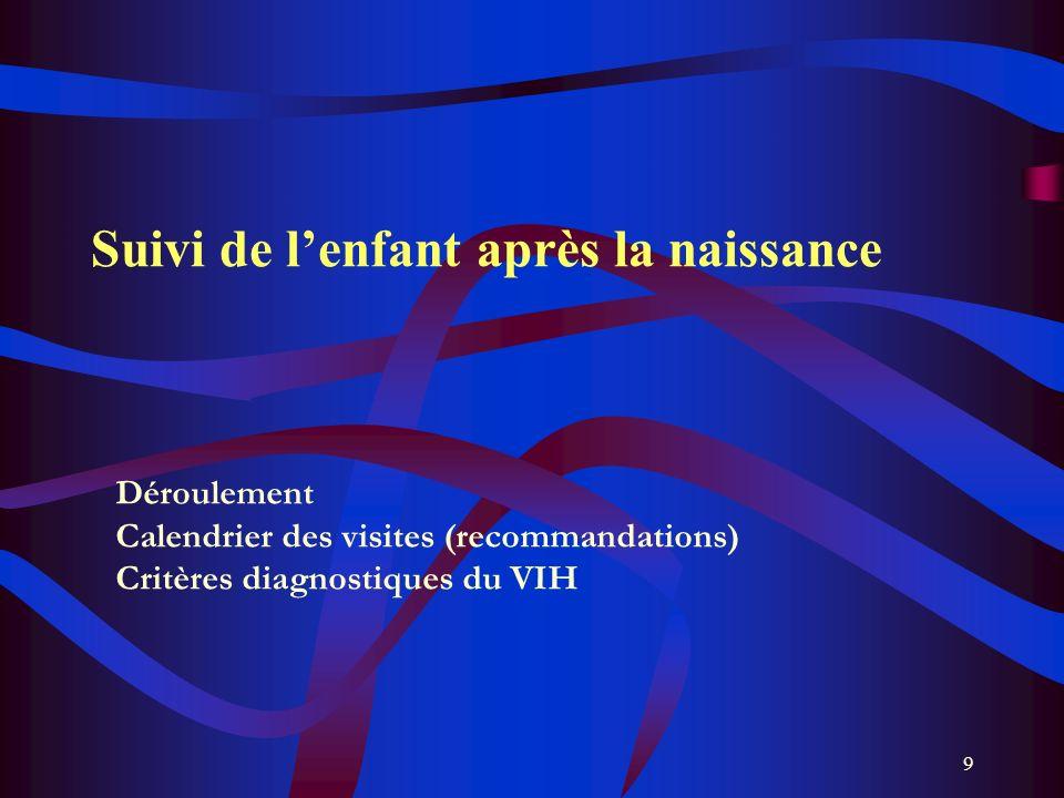 9 Suivi de lenfant après la naissance Déroulement Calendrier des visites (recommandations) Critères diagnostiques du VIH