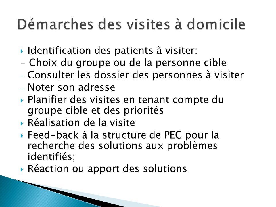 Identification des patients à visiter: - Choix du groupe ou de la personne cible - Consulter les dossier des personnes à visiter - Noter son adresse P