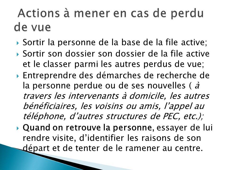 Sortir la personne de la base de la file active; Sortir son dossier son dossier de la file active et le classer parmi les autres perdus de vue; Entrep
