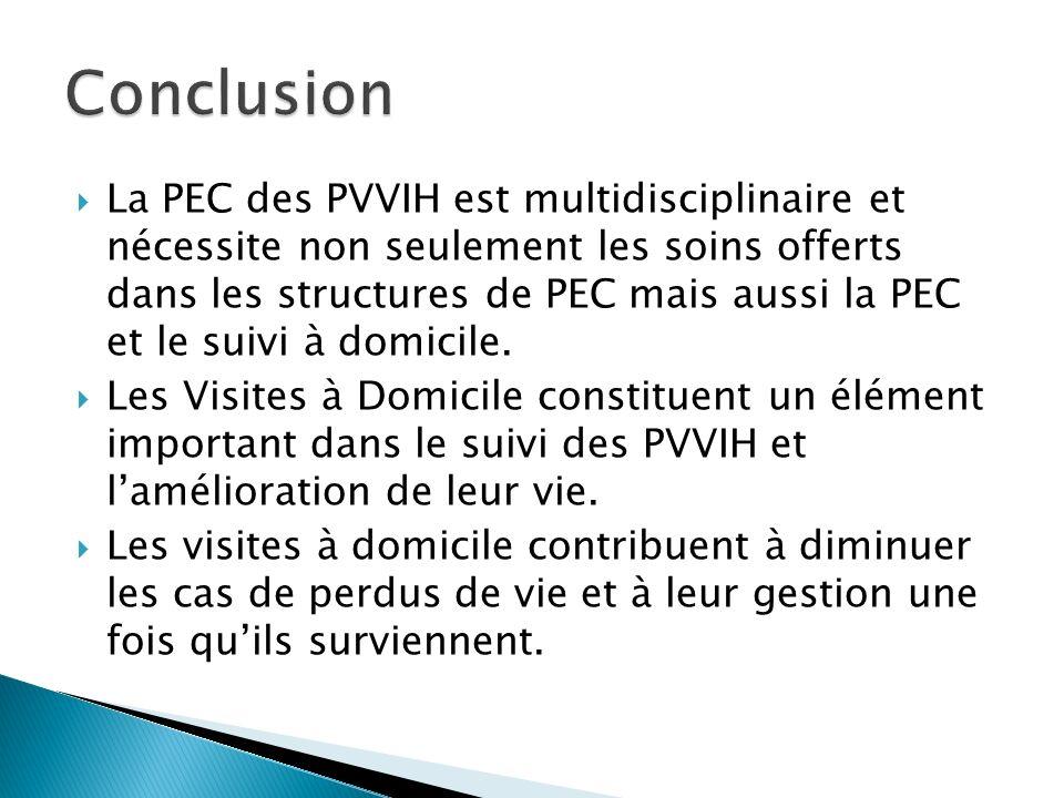 La PEC des PVVIH est multidisciplinaire et nécessite non seulement les soins offerts dans les structures de PEC mais aussi la PEC et le suivi à domici