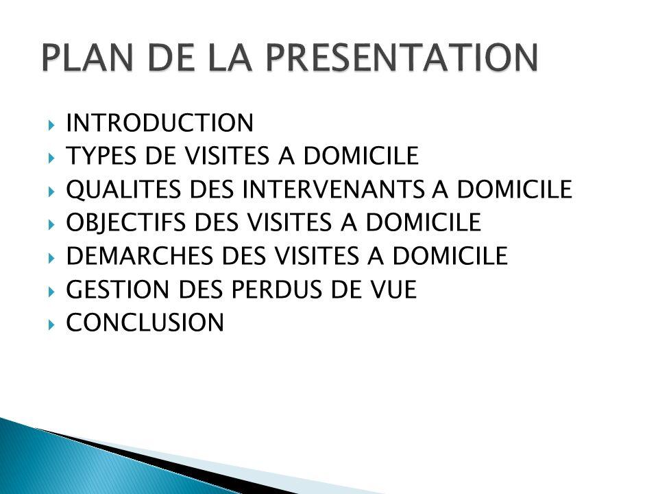 INTRODUCTION TYPES DE VISITES A DOMICILE QUALITES DES INTERVENANTS A DOMICILE OBJECTIFS DES VISITES A DOMICILE DEMARCHES DES VISITES A DOMICILE GESTIO