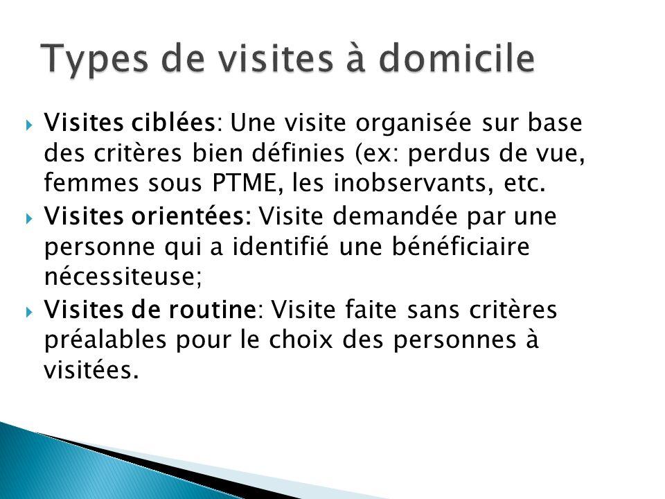 Visites ciblées: Une visite organisée sur base des critères bien définies (ex: perdus de vue, femmes sous PTME, les inobservants, etc. Visites orienté