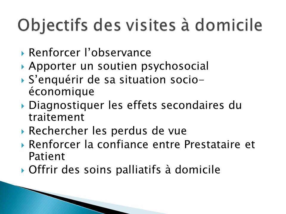 Renforcer lobservance Apporter un soutien psychosocial Senquérir de sa situation socio- économique Diagnostiquer les effets secondaires du traitement