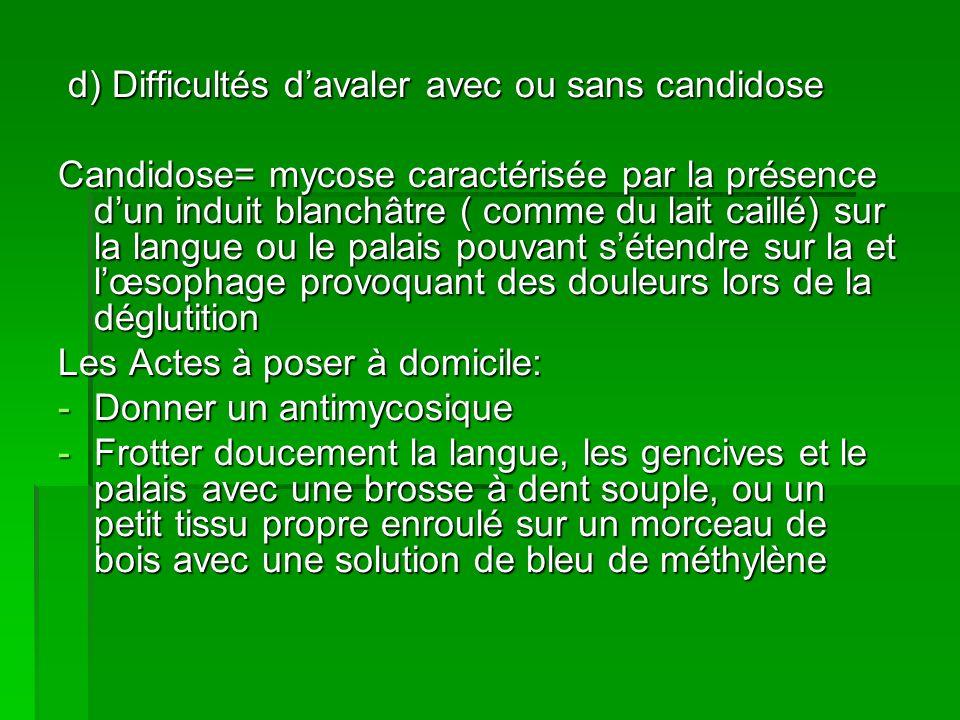 d) Difficultés davaler avec ou sans candidose d) Difficultés davaler avec ou sans candidose Candidose= mycose caractérisée par la présence dun induit