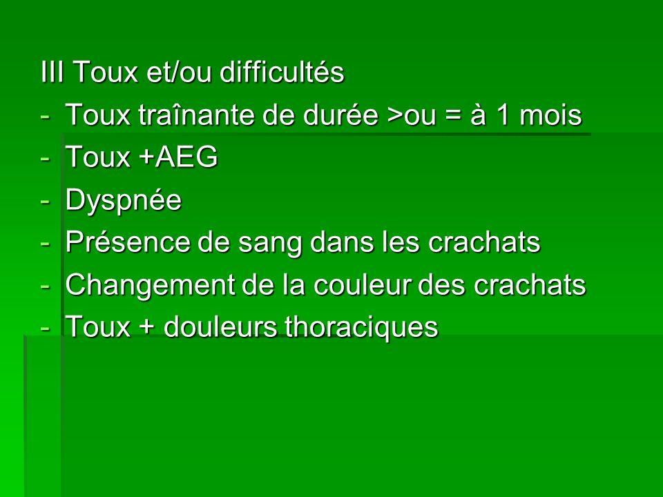 III Toux et/ou difficultés -Toux traînante de durée >ou = à 1 mois -Toux +AEG -Dyspnée -Présence de sang dans les crachats -Changement de la couleur d