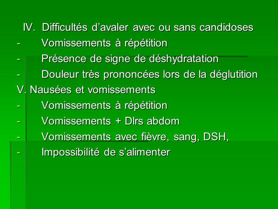 IV. Difficultés davaler avec ou sans candidoses IV. Difficultés davaler avec ou sans candidoses -Vomissements à répétition -Présence de signe de déshy