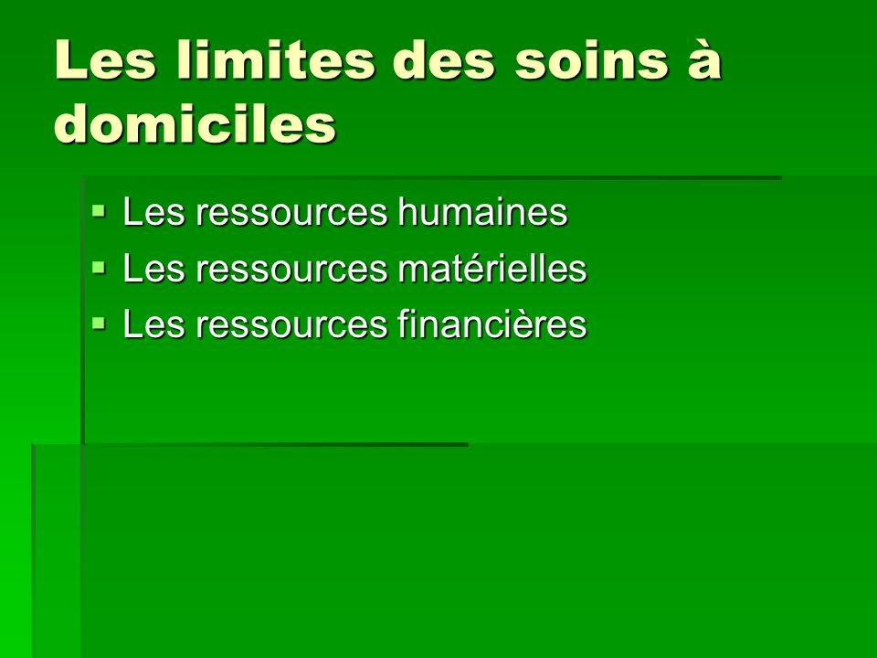 Les limites des soins à domiciles Les ressources humaines Les ressources humaines Les ressources matérielles Les ressources matérielles Les ressources
