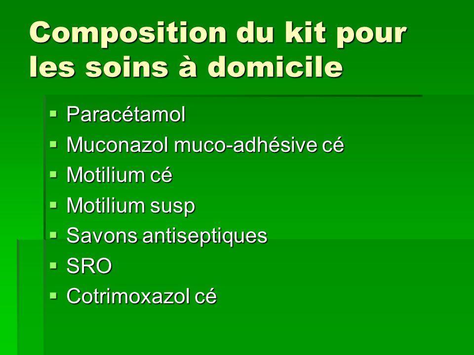 Composition du kit pour les soins à domicile Paracétamol Paracétamol Muconazol muco-adhésive cé Muconazol muco-adhésive cé Motilium cé Motilium cé Mot