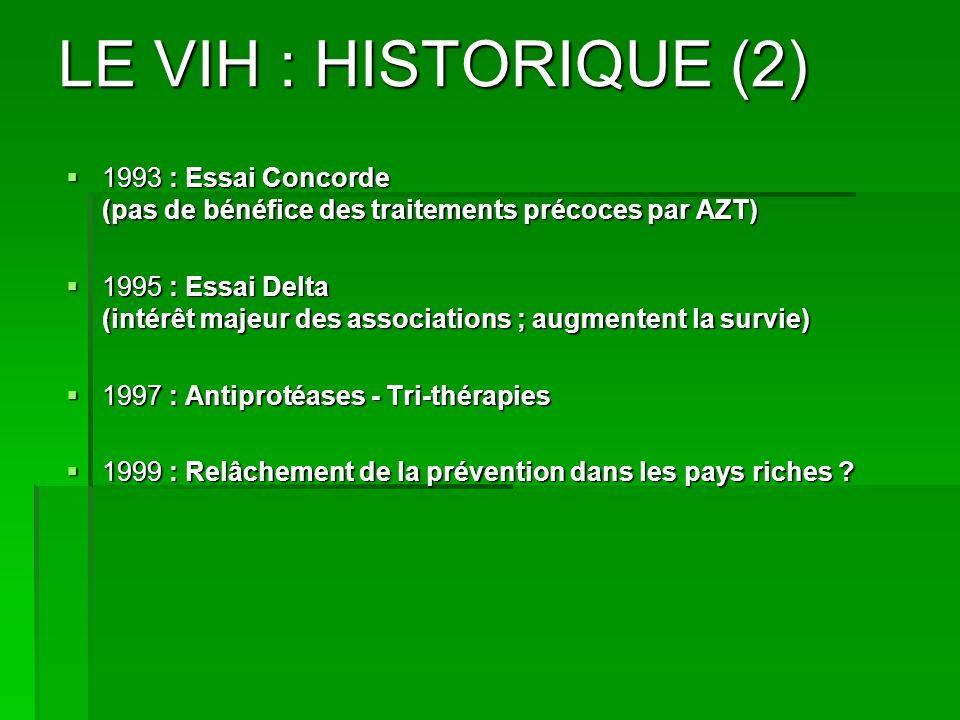 LE VIH : HISTORIQUE (2) 1993 : Essai Concorde (pas de bénéfice des traitements précoces par AZT) 1993 : Essai Concorde (pas de bénéfice des traitement