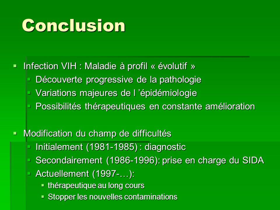 Conclusion Infection VIH : Maladie à profil « évolutif » Infection VIH : Maladie à profil « évolutif » Découverte progressive de la pathologie Découve
