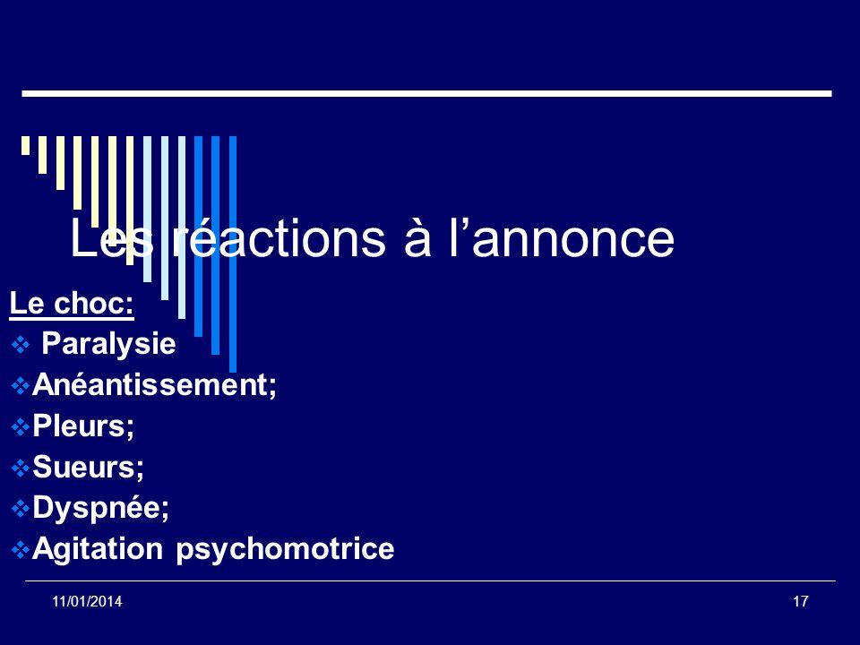 Les réactions à lannonce Le choc: Paralysie Anéantissement; Pleurs; Sueurs; Dyspnée; Agitation psychomotrice 11/01/201417