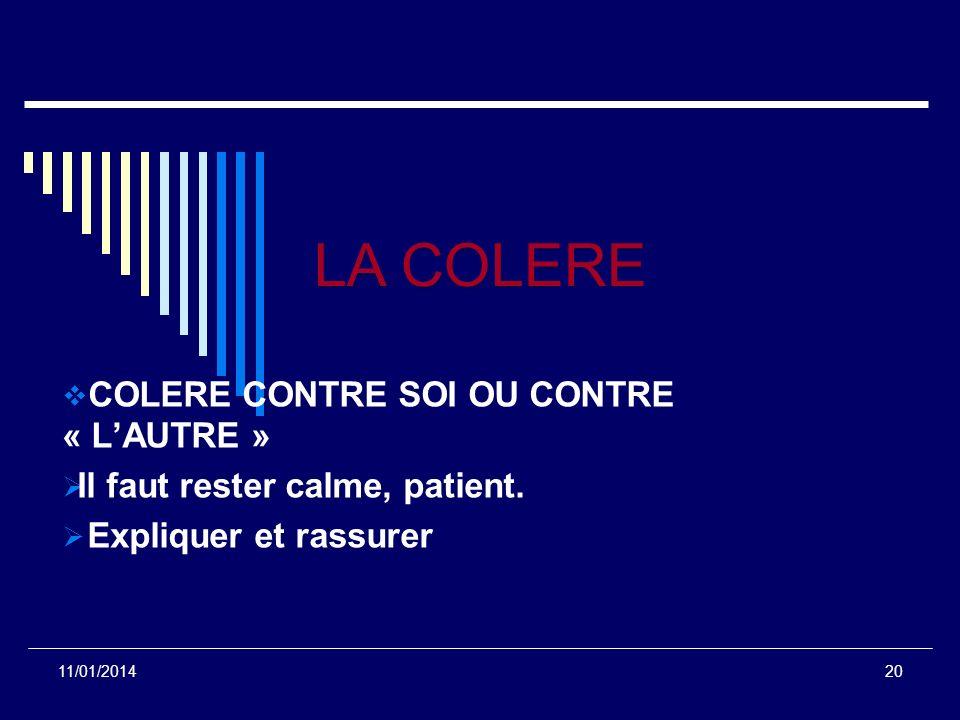 LA COLERE COLERE CONTRE SOI OU CONTRE « LAUTRE » Il faut rester calme, patient. Expliquer et rassurer 11/01/201420