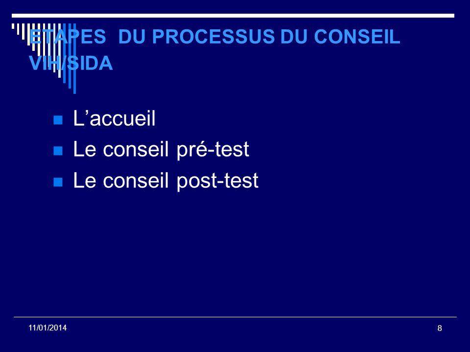 8 11/01/2014 ETAPES DU PROCESSUS DU CONSEIL VIH/SIDA Laccueil Le conseil pré-test Le conseil post-test