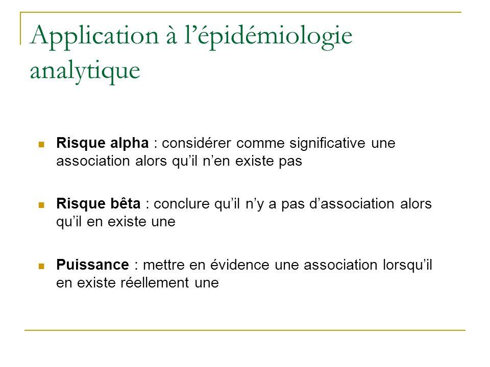 Michel Cucherat - Service de Pharmacologie Clinique - Lyon 11 Différence non significative Résultat non significatif Résultat non significatif Absence