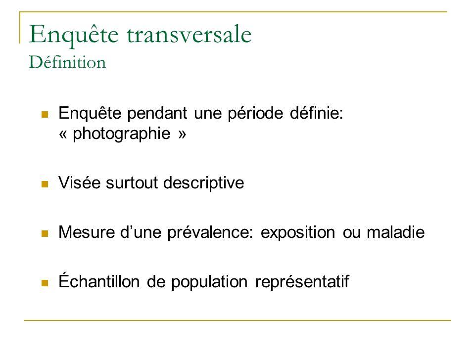 Types denquête ObservationExpérience Essais thérapeutiques Epidémiologie descriptiveEpidémiologie analytique Etude transversale Etude de Cohorte Etude