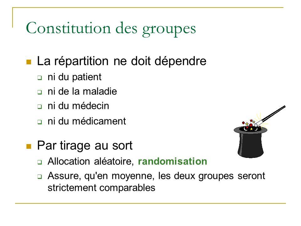 Groupes comparables Groupes identiques même type de patients même stade de la maladie, etc. qui ne diffèrent que par le traitement appliqué Si, à la f