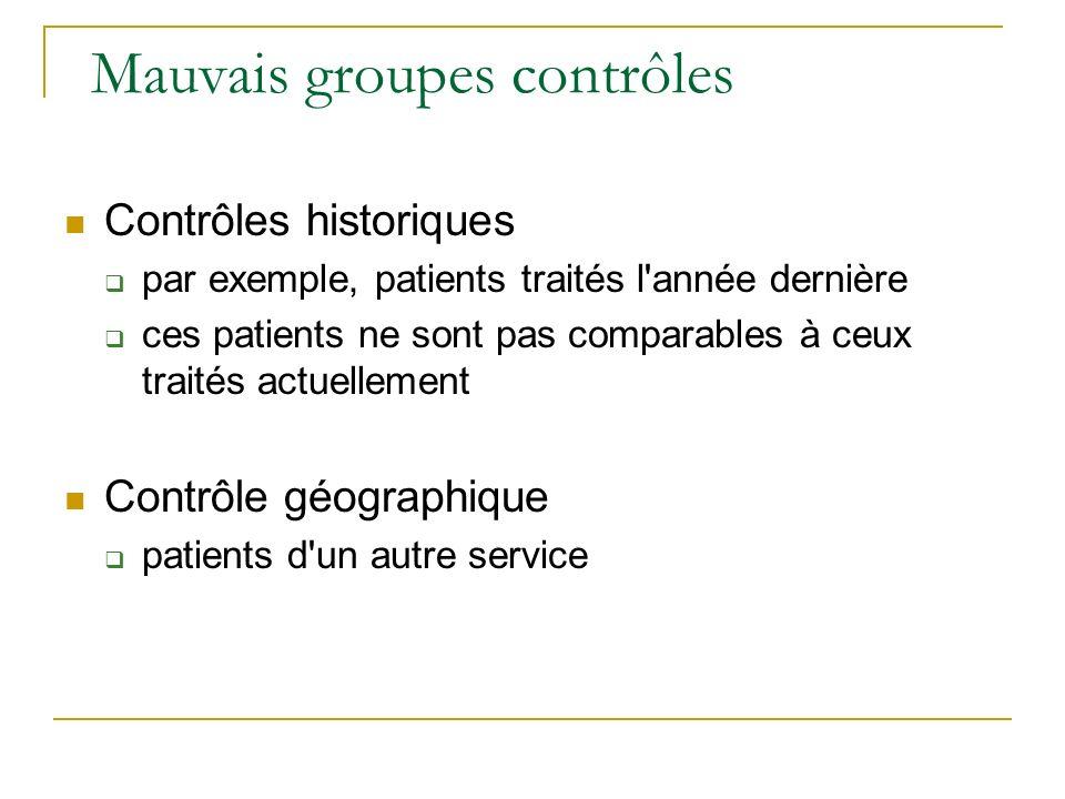 Constitution des groupes La répartition ne doit dépendre ni du patient ni de la maladie ni du médecin ni du médicament Par tirage au sort Allocation a