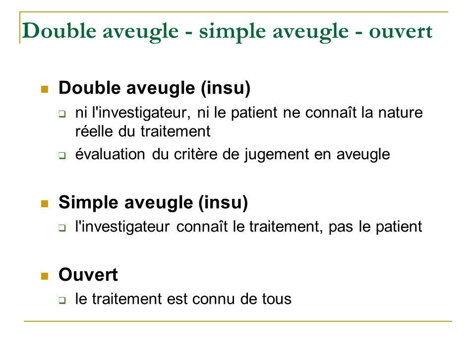 Maintien de la comparabilité Les deux groupes doivent être suivis de la même façon Evalués de façon objective Double aveugle et placebo Pas de perdus