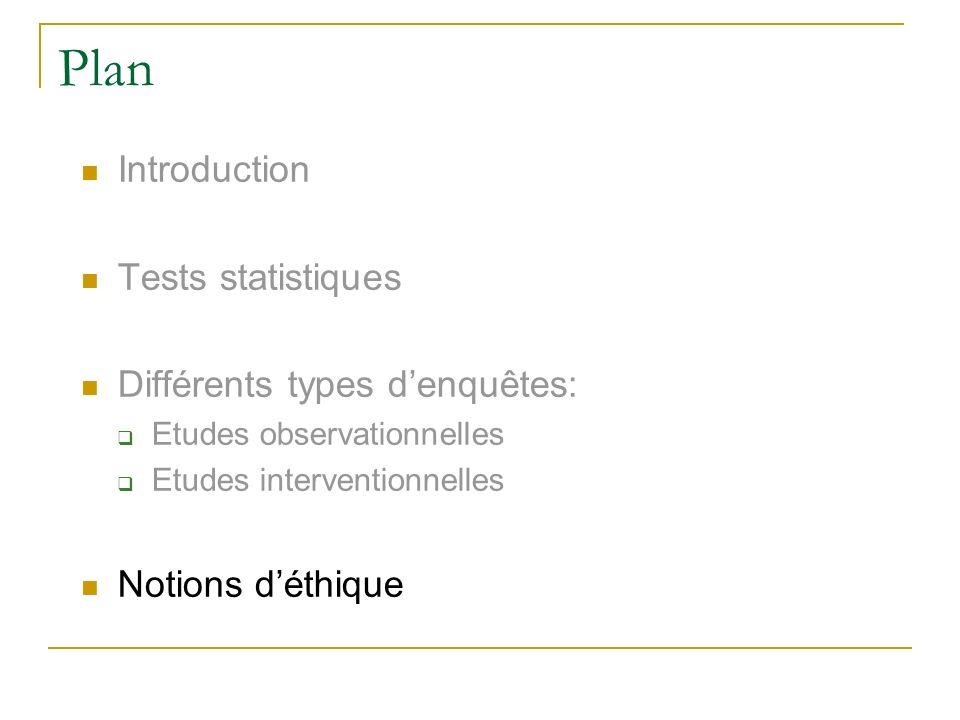 Michel Cucherat - Service de Pharmacologie Clinique - Lyon 48 Biais de publication Les essais positifs sont plus facilement publiés que les négatifs D