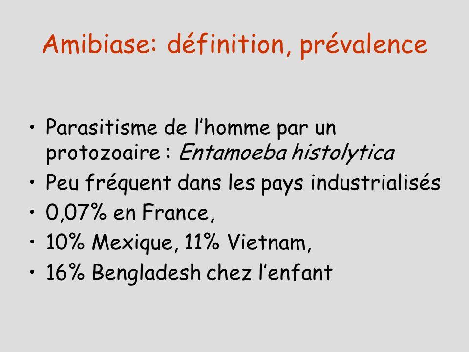 Amibiase: définition, prévalence Parasitisme de lhomme par un protozoaire : Entamoeba histolytica Peu fréquent dans les pays industrialisés 0,07% en F