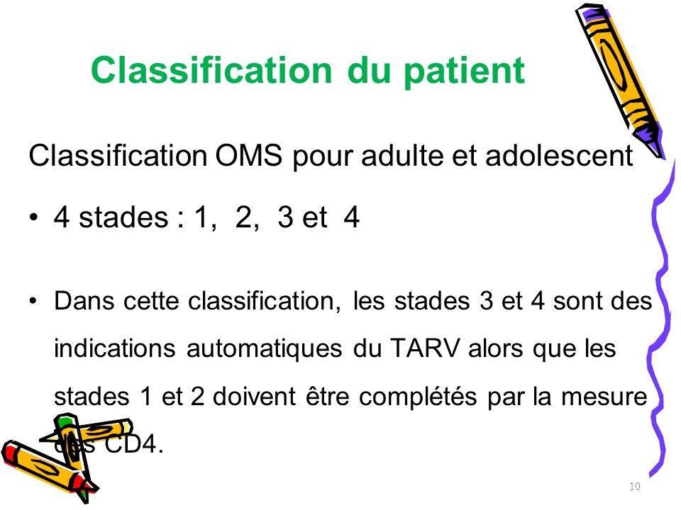 Classification du patient Classification OMS pour adulte et adolescent 4 stades : 1, 2, 3 et 4 Dans cette classification, les stades 3 et 4 sont des i
