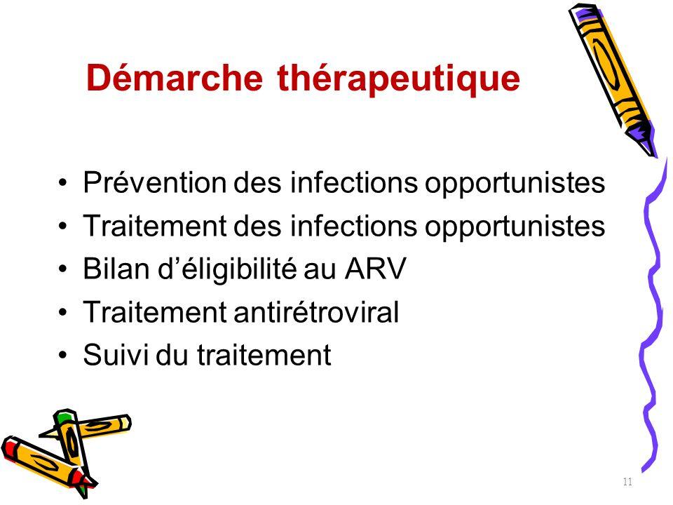 Démarche thérapeutique Prévention des infections opportunistes Traitement des infections opportunistes Bilan déligibilité au ARV Traitement antirétrov