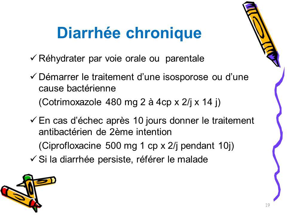 Diarrhée chronique Réhydrater par voie orale ou parentale Démarrer le traitement dune isosporose ou dune cause bactérienne (Cotrimoxazole 480 mg 2 à 4
