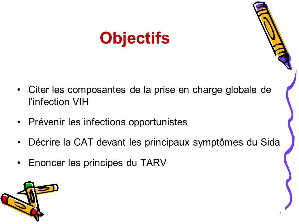 Objectifs Citer les composantes de la prise en charge globale de linfection VIH Prévenir les infections opportunistes Décrire la CAT devant les princi
