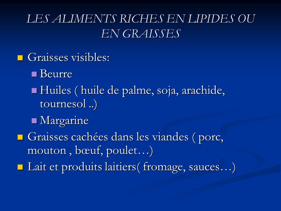 LES ALIMENTS RICHES EN LIPIDES OU EN GRAISSES Graisses visibles: Graisses visibles: Beurre Beurre Huiles ( huile de palme, soja, arachide, tournesol..