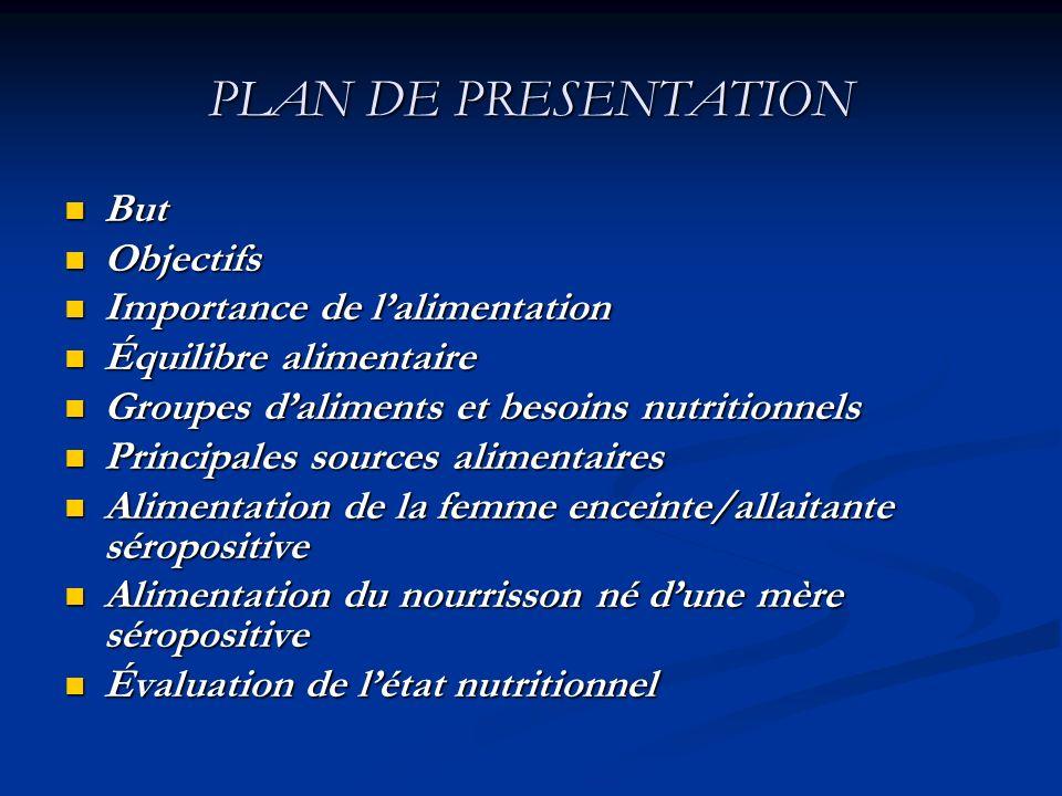 PLAN DE PRESENTATION But But Objectifs Objectifs Importance de lalimentation Importance de lalimentation Équilibre alimentaire Équilibre alimentaire G