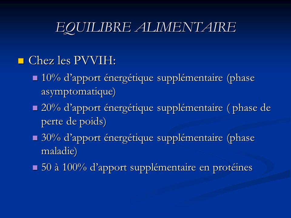 EQUILIBRE ALIMENTAIRE Chez les PVVIH: Chez les PVVIH: 10% dapport énergétique supplémentaire (phase asymptomatique) 10% dapport énergétique supplément