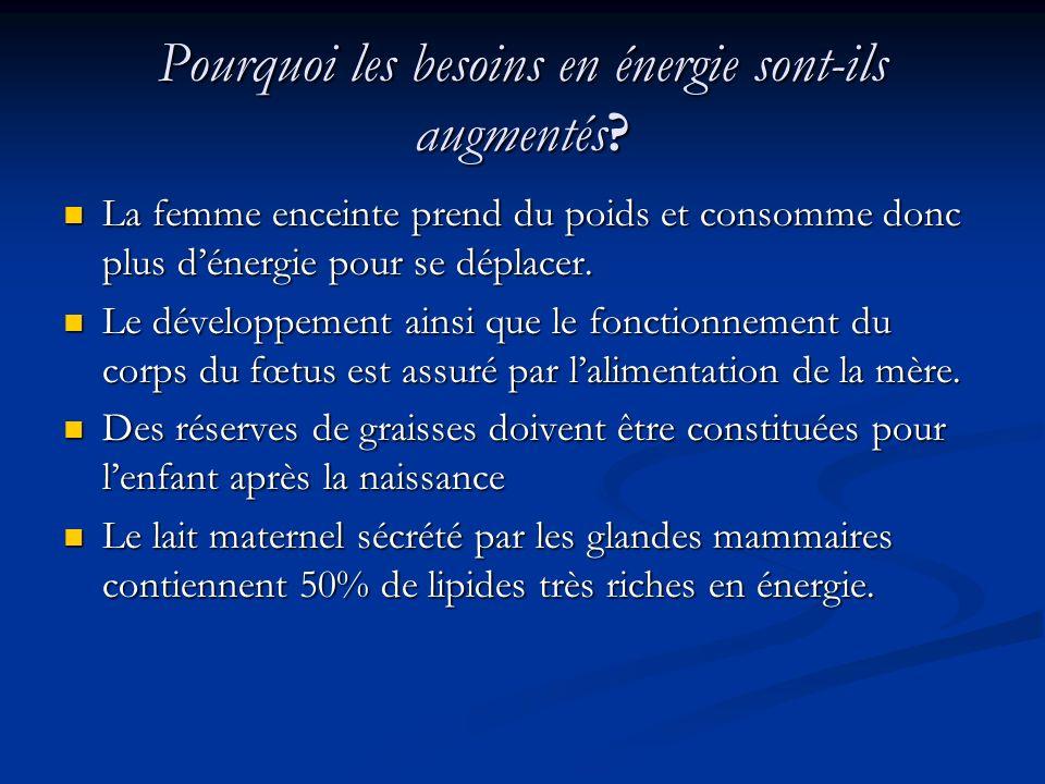 Pourquoi les besoins en énergie sont-ils augmentés? La femme enceinte prend du poids et consomme donc plus dénergie pour se déplacer. La femme enceint