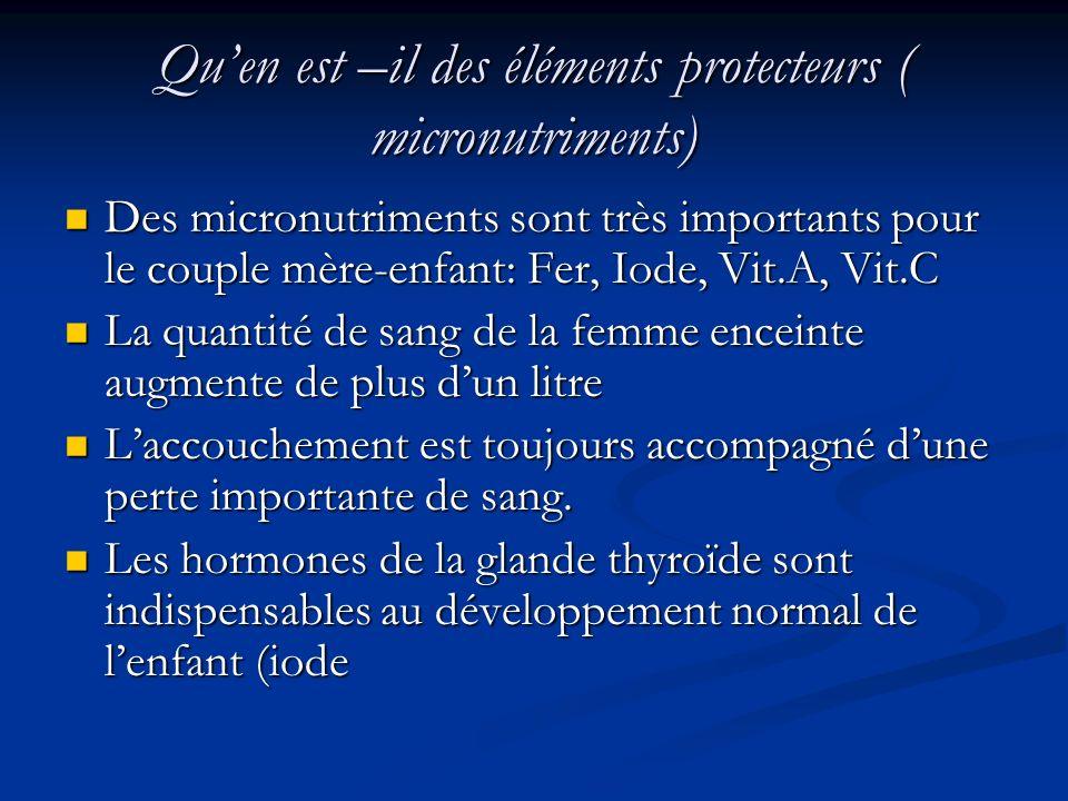 Quen est –il des éléments protecteurs ( micronutriments) Des micronutriments sont très importants pour le couple mère-enfant: Fer, Iode, Vit.A, Vit.C