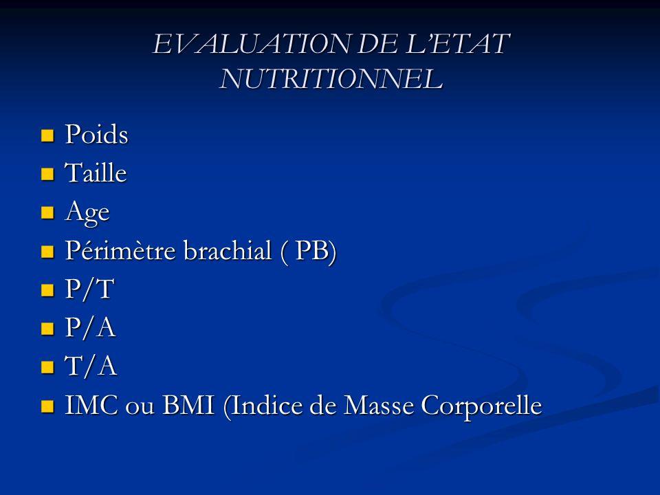 EVALUATION DE LETAT NUTRITIONNEL Poids Poids Taille Taille Age Age Périmètre brachial ( PB) Périmètre brachial ( PB) P/T P/T P/A P/A T/A T/A IMC ou BM