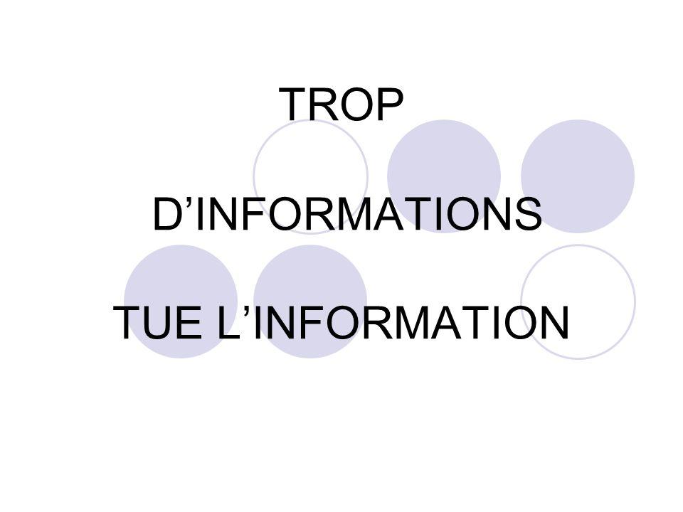 CONCLUSION : les causes déchecs 1.Que des cours magistraux soporifiques 2.Formation sans objectif 3.Enseignés pas motivés Pb des formations à « perdie