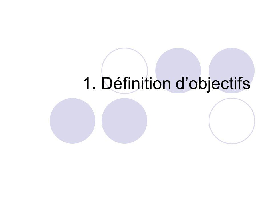 plan Définition des objectifs Techniques et matériel pédagogiques Évaluation