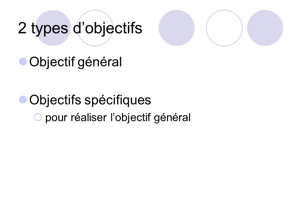 Objectifs de la formation daujourdhui A lissue de la formation les participants doivent être en mesure de… Identifier les indications des différentes