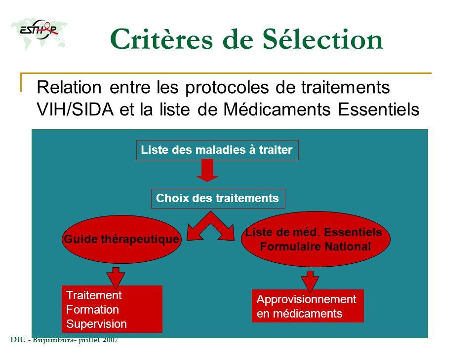 DIU - Bujumbura- juillet 2007 Critères de Sélection Liste des maladies à traiter Relation entre les protocoles de traitements VIH/SIDA et la liste de
