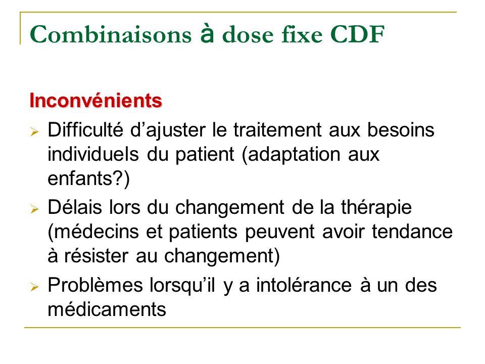 Combinaisons à dose fixe CDF Inconvénients Difficulté dajuster le traitement aux besoins individuels du patient (adaptation aux enfants?) Délais lors