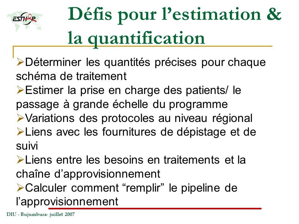 DIU - Bujumbura- juillet 2007 Défis pour lestimation & la quantification Déterminer les quantités précises pour chaque schéma de traitement Estimer la