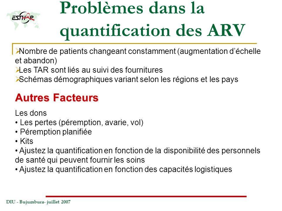 DIU - Bujumbura- juillet 2007 Problèmes dans la quantification des ARV Nombre de patients changeant constamment (augmentation déchelle et abandon) Les