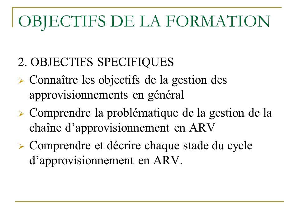 OBJECTIFS DE LA FORMATION 2. OBJECTIFS SPECIFIQUES Connaître les objectifs de la gestion des approvisionnements en général Comprendre la problématique
