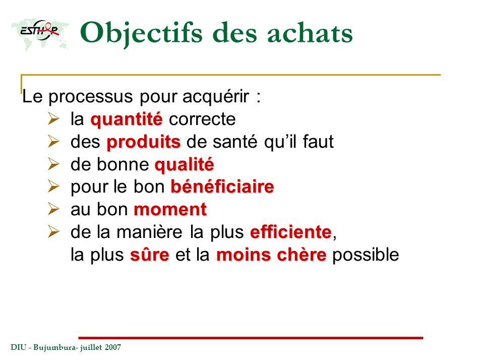 DIU - Bujumbura- juillet 2007 Objectifs des achats Le processus pour acquérir : quantité la quantité correcte produits des produits de santé quil faut